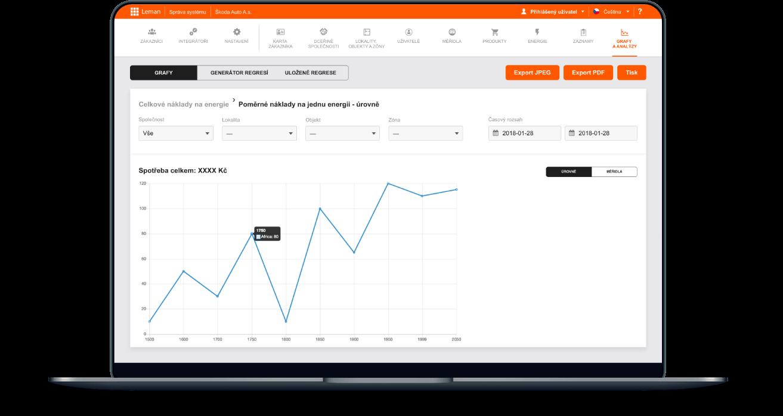 Vyvinuli jsme IoT webovou aplikaci pro automobilku Škoda, která šetří náklady na provoz